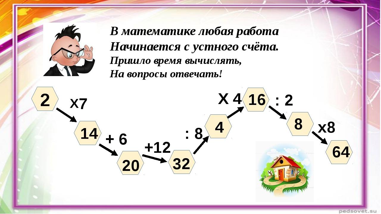 В математике любая работа Начинается с устного счёта. Пришло время вычислять...