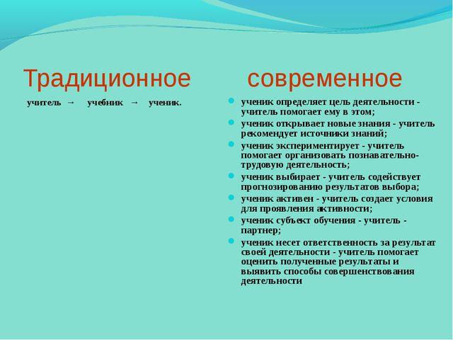 Традиционное современное учитель → учебник → ученик. ученикопредел...