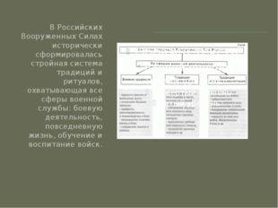В Российских Вооруженных Силах исторически сформировалась стройная система тр