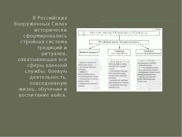 В Российских Вооруженных Силах исторически сформировалась стройная система тр...