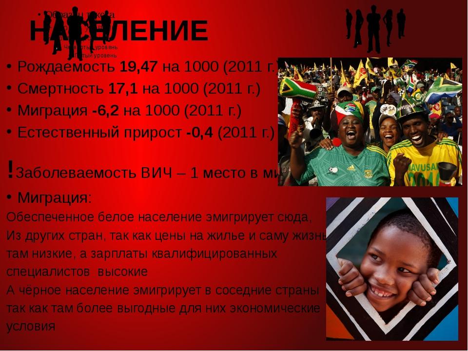 НАСЕЛЕНИЕ Рождаемость 19,47 на 1000 (2011 г.) Смертность 17,1 на 1000 (2011 г...