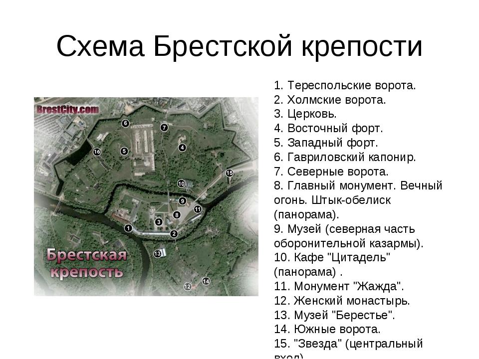 Схема Брестской крепости 1. Тереспольские ворота. 2. Холмские ворота. 3. Церк...