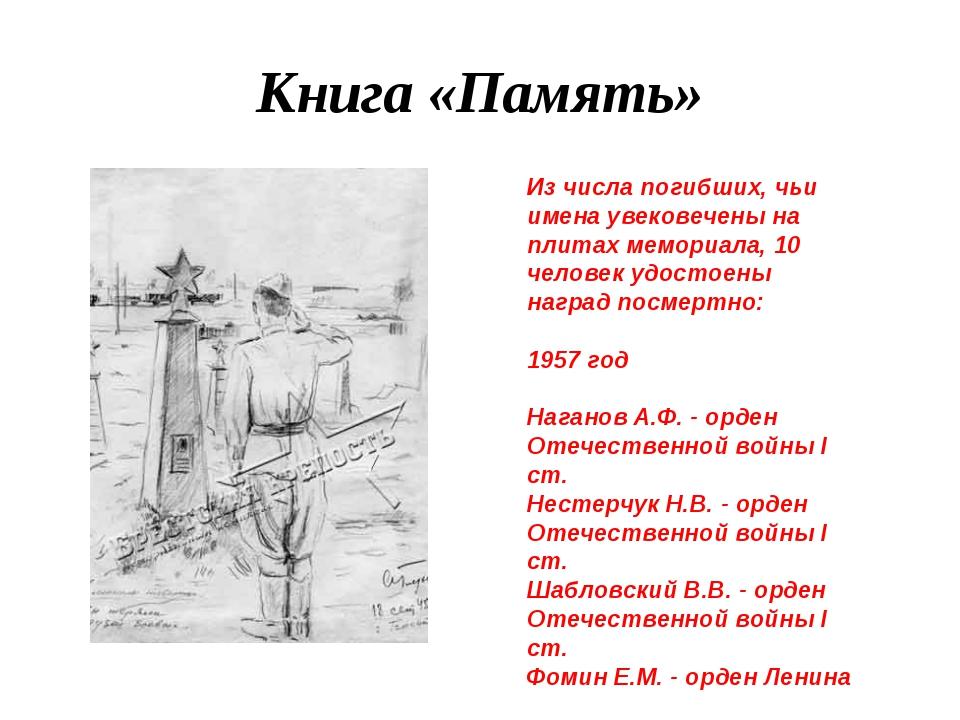 Книга «Память» Из числа погибших, чьи имена увековечены на плитах мемориала,...