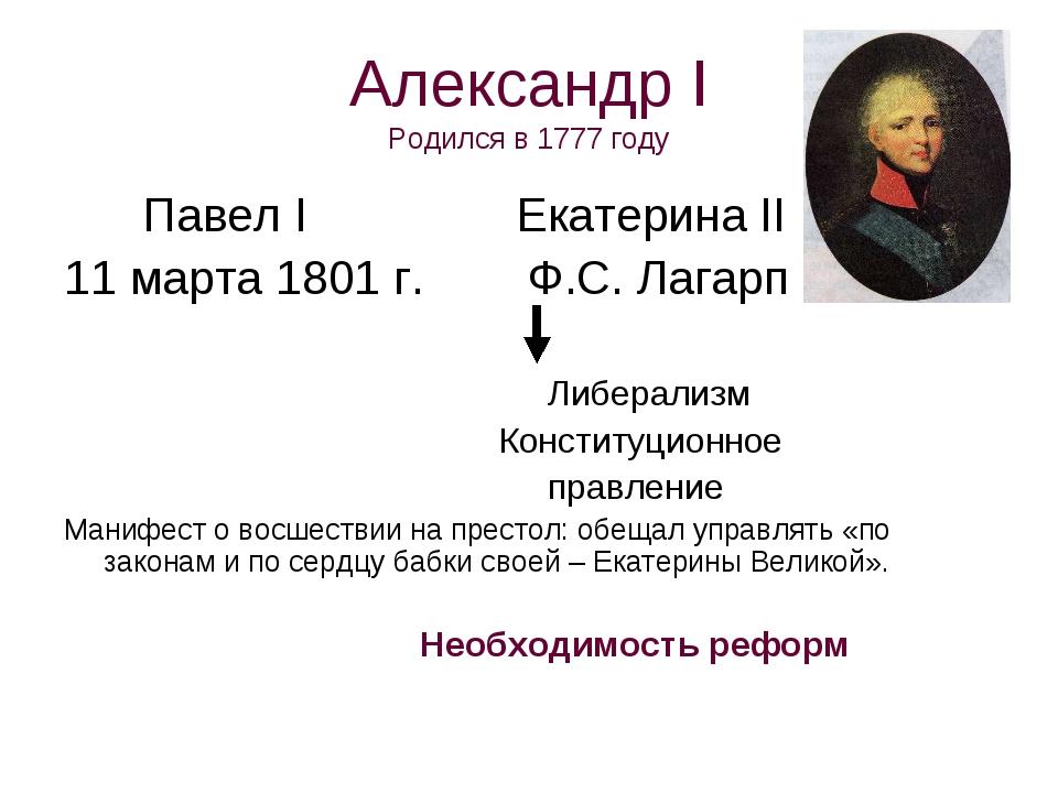 Александр I Родился в 1777 году Павел I Екатерина II 11 марта 1801 г. Ф.С. Ла...