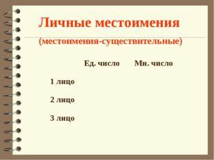 Личные местоимения (местоимения-существительные) Ед. числоМн. число 1 лицо