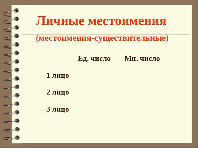 Личные местоимения (местоимения-существительные) Ед. числоМн. число 1 лицо...
