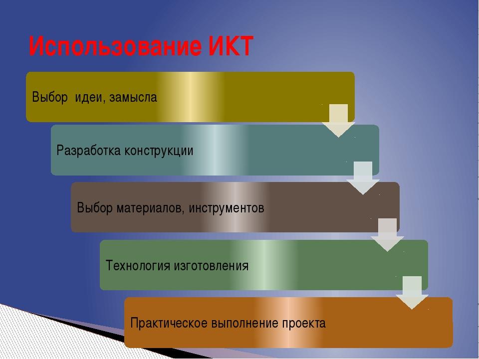 Использование ИКТ