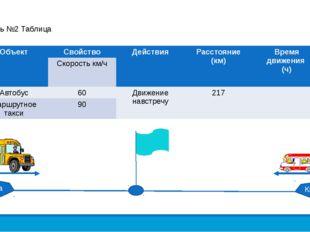 Астана Караганды Модель №2 Таблица Объект Свойство Действия Расстояние (км) В