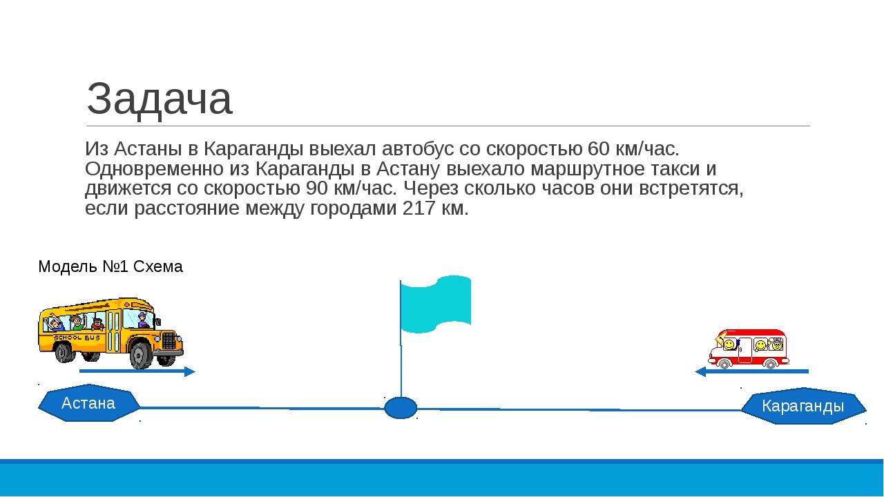 Задача Из Астаны в Караганды выехал автобус со скоростью 60 км/час. Одновреме...