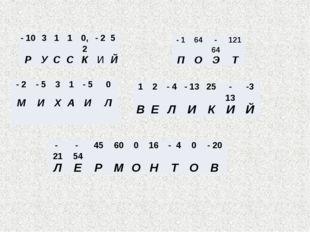 - 10 3 1 1 0,2 - 2 5 Р У С С К И Й - 2 - 5 3 1 - 5 0 М И Х А И Л 1 2 - 4 - 13