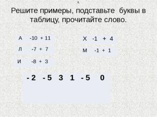 Решите примеры, подставьте буквы в таблицу, прочитайте слово. I. А -10 + 11 Л