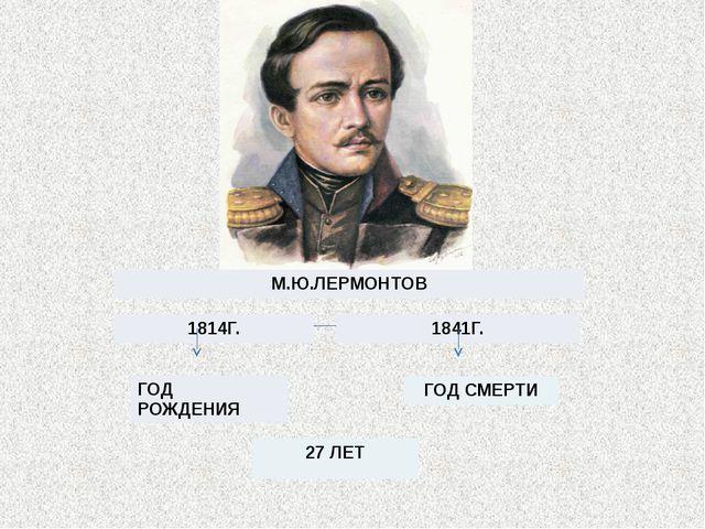 М.Ю.ЛЕРМОНТОВ 1814Г. 1841Г. ГОД РОЖДЕНИЯ ГОД СМЕРТИ 27 ЛЕТ