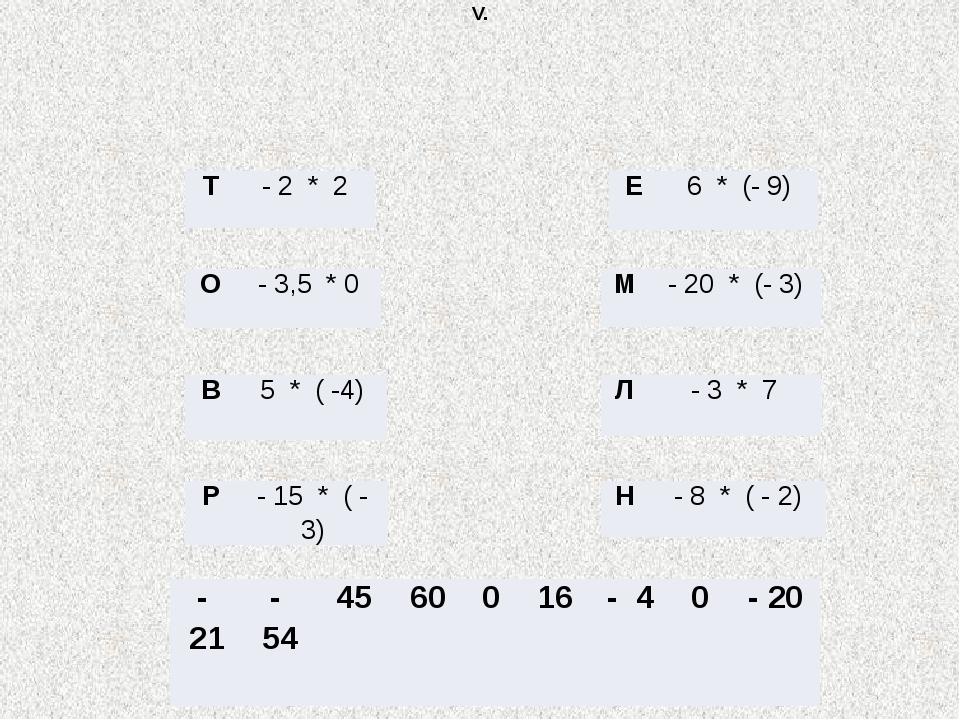 V. Т - 2 * 2 О - 3,5 * 0 В 5 * ( -4) Р - 15 * ( - 3) Е 6 * (- 9) М - 20 * (-...