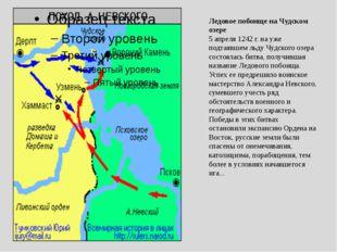 Ледовое побоище на Чудском озере 5 апреля 1242 г. на уже подтаявшем льду Чудс