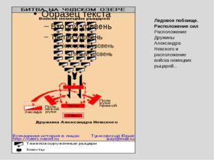 Ледовое побоище. Расположение сил Расположение Дружины Александра Невского и