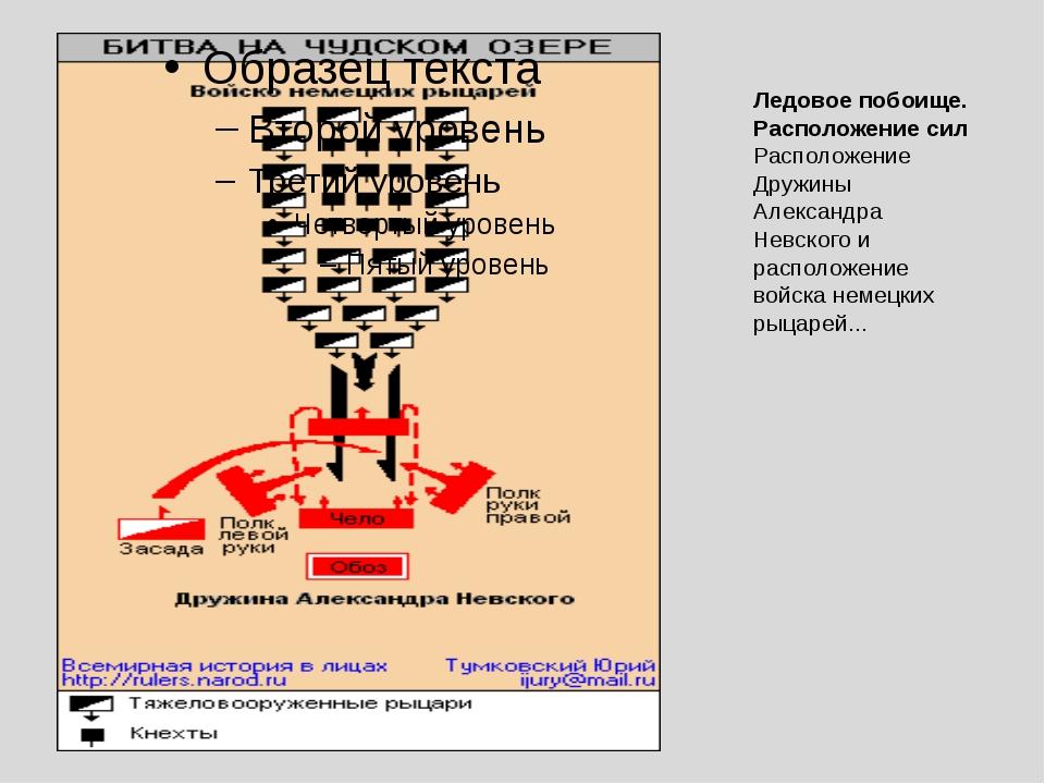 Ледовое побоище. Расположение сил Расположение Дружины Александра Невского и...