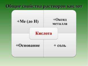Общие свойства растворов кислот