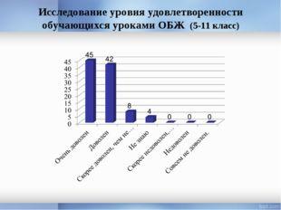 Исследование уровня удовлетворенности обучающихся уроками ОБЖ (5-11 класс)