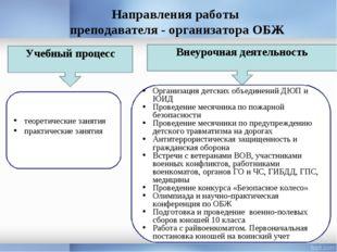 Направления работы преподавателя - организатора ОБЖ Внеурочная деятельность У