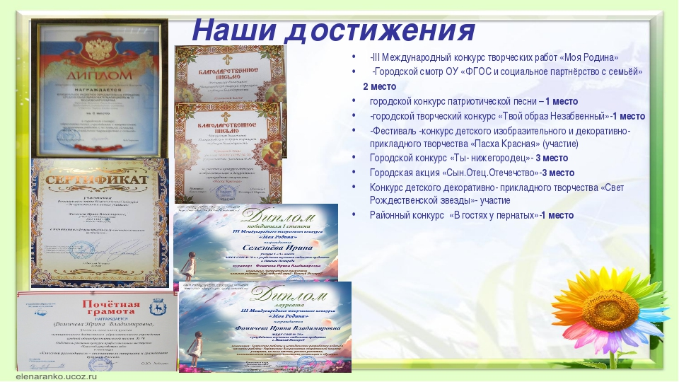 Наши достижения -III Международный конкурс творческих работ «Моя Родина» -Гор...