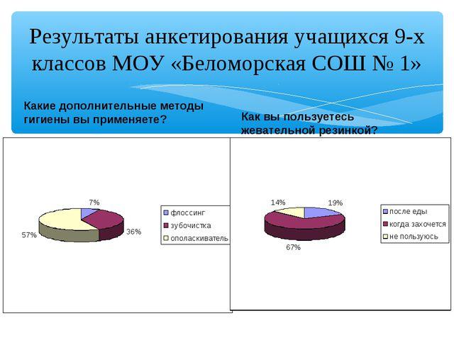 Результаты анкетирования учащихся 9-х классов МОУ «Беломорская СОШ № 1» Какие...