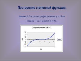 Построение степенной функции Задача 2. Построить график функции у = х3 на отр