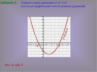 Задание 2. у=х2-2х-3 Найдите корни уравнения х2-2х-3=0, используя графический