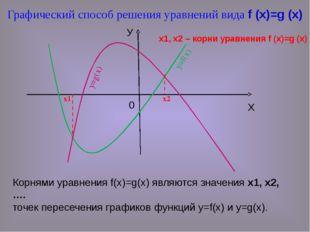 Корнями уравнения f(x)=g(x) являются значения х1, х2, …. точек пересечения гр