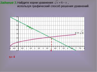 Задание 3. у=6-х х= 4 4 Найдите корни уравнения , используя графический спосо