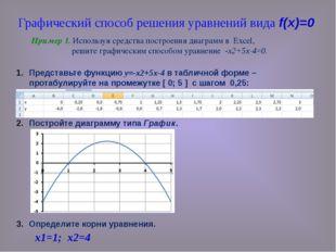 Представьте функцию у=-х2+5х-4 в табличной форме – протабулируйте на промежут