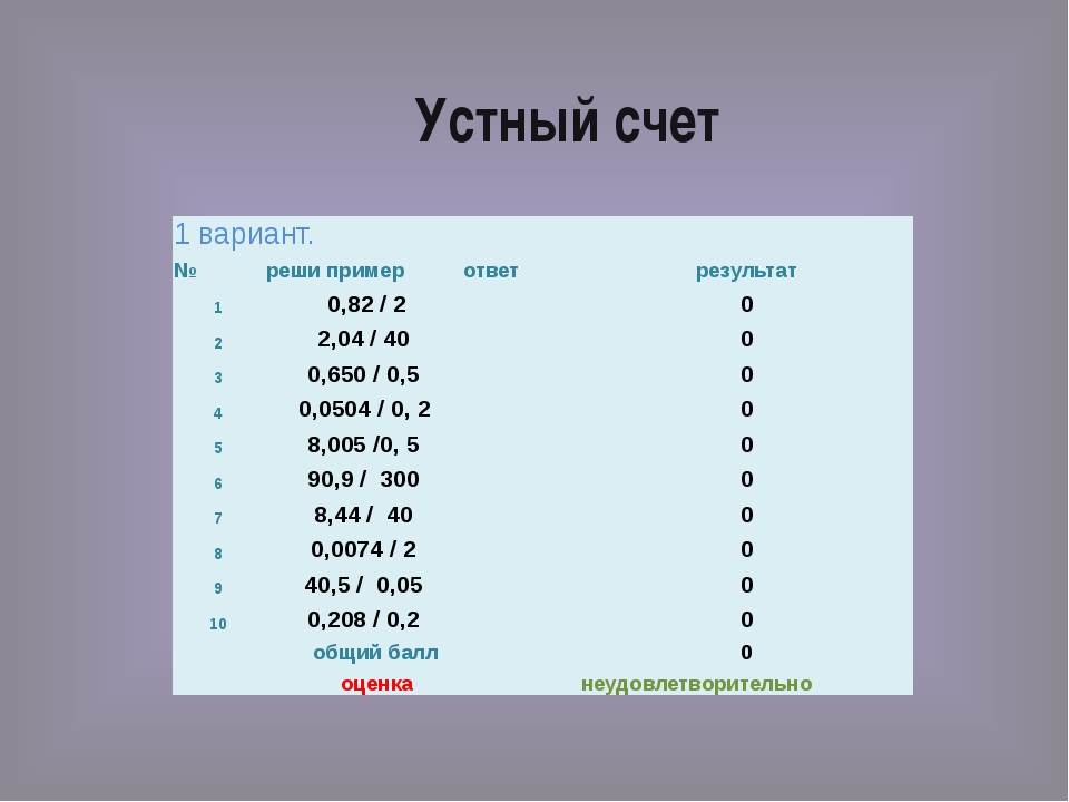 Устный счет 1 вариант. № реши пример ответ результат 1 0,82 / 2  0 2 2,04 /...