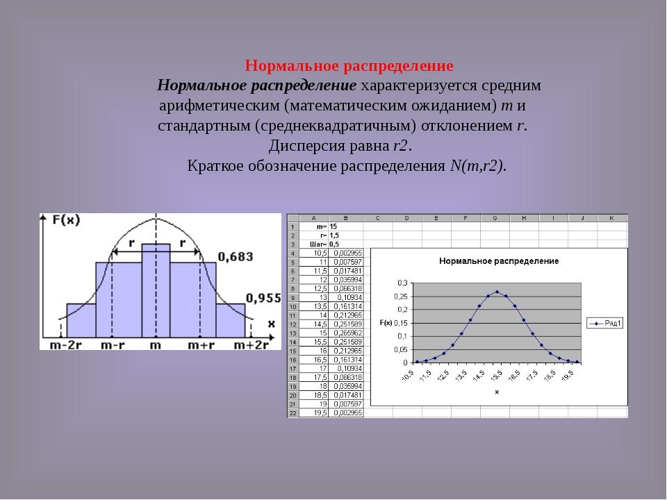 Нормальное распределение Нормальное распределение характеризуется средним ари...
