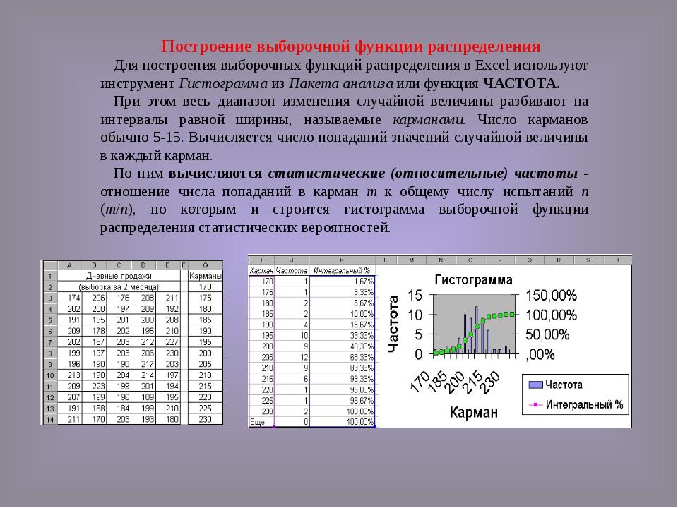 Построение выборочной функции распределения Для построения выборочных функций...