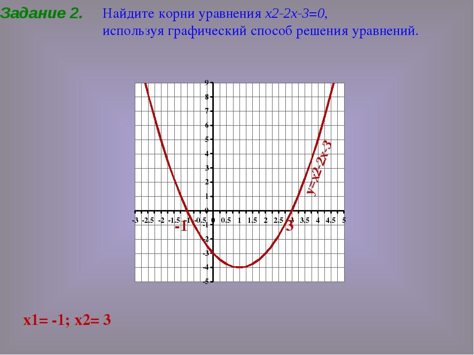Задание 2. у=х2-2х-3 Найдите корни уравнения х2-2х-3=0, используя графический...