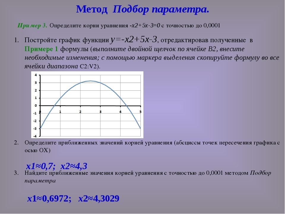 Постройте график функции у=-х2+5х-3, отредактировав полученные в Примере 1 фо...
