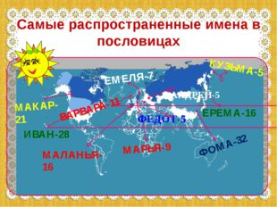 КУЗЬМА-5 ЕРЕМА-16 ФОМА-32 МАРЬЯ-9 ЕМЕЛЯ-7 ВАРВАРА-11 МАЛАНЬЯ-16 ИВАН-28 МАКА