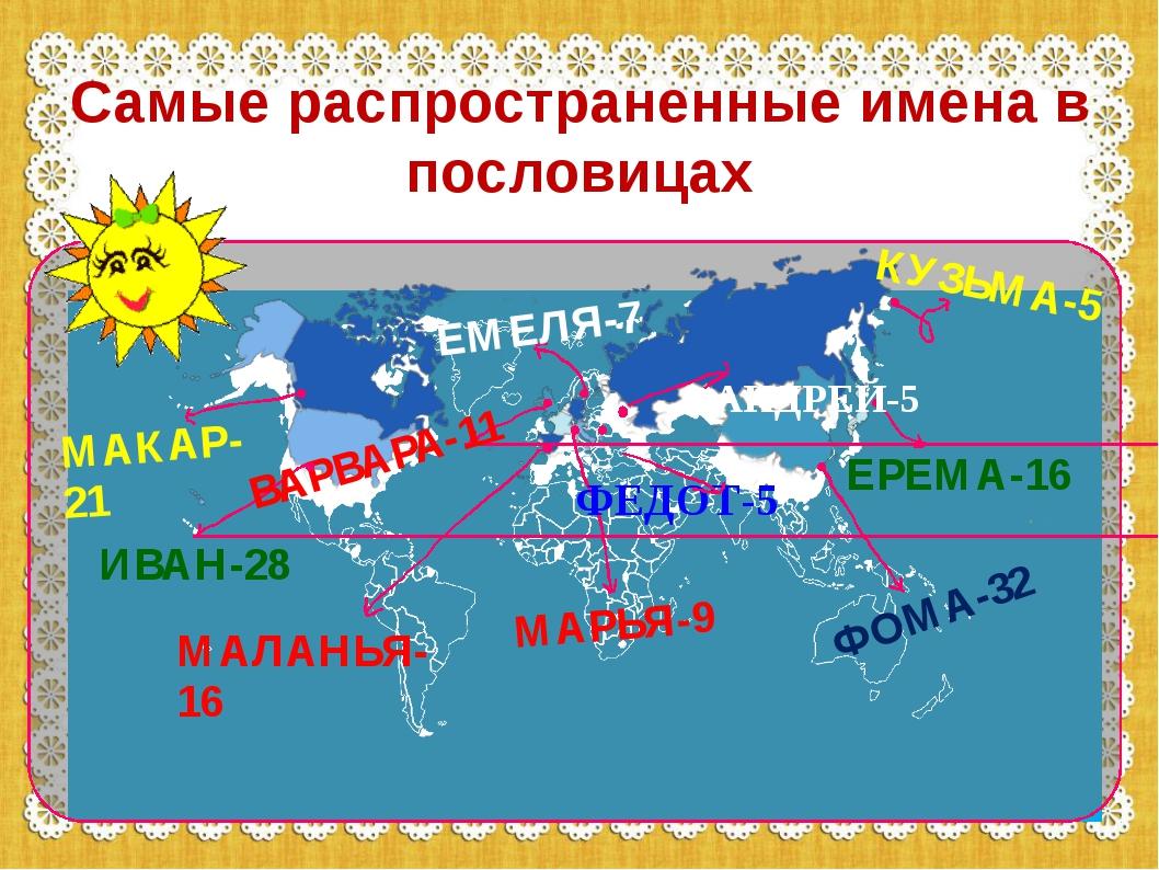 КУЗЬМА-5 ЕРЕМА-16 ФОМА-32 МАРЬЯ-9 ЕМЕЛЯ-7 ВАРВАРА-11 МАЛАНЬЯ-16 ИВАН-28 МАКА...