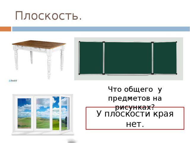 Плоскость. У плоскости края нет. Что общего у предметов на рисунках?