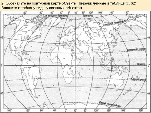 № Виды географических объектов Название географических объектов 1 Камчатка 2...