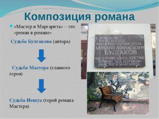 Композиция романа «Мастер и Маргарита» – это «роман в романе» Судьба Булгаков