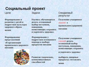 Социальный проект ЦелиЗадачиОжидаемый результат Формирование и развитие у д