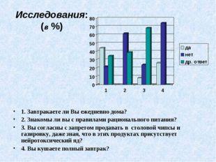 Исследования: (в %) 1. Завтракаете ли Вы ежедневно дома? 2. Знакомы ли вы с п