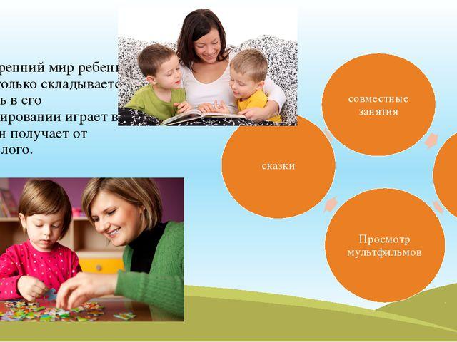Внутренний мир ребенка еще только складывается, и роль в его формировании игр...