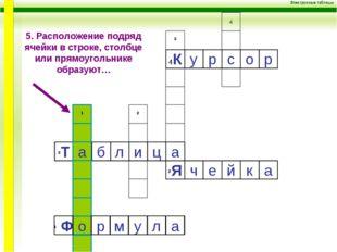 Электронные таблицы 4 р ³Т а б л и ц а 4К ³ ²Я о с р у ¹ о ч ² а к й е а л у