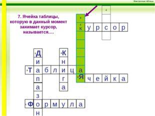 Электронные таблицы 4 н р ³Т а б л и ц а 4 К ³ ²Я о с р у ¹Д и з а п о ч ²К н