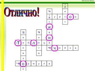 Электронные таблицы 4 Л н р ³Т а б л и ц а 4 К т и в н ³А ²Я о с р у ¹Д и т и
