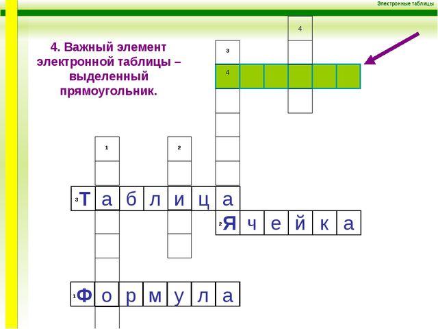 Электронные таблицы 4 ³Т а б л и ц а 4 ³ ²Я ¹ о ч ² а к й е а л у м р ¹Ф 4. В...