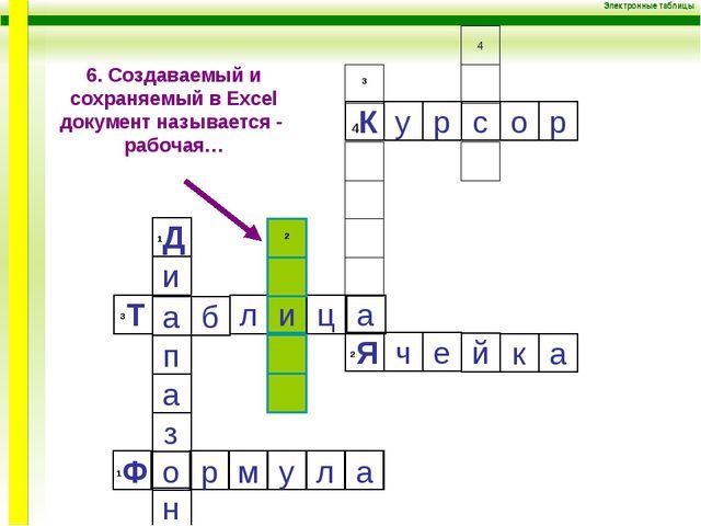 Электронные таблицы 4 н р ³Т а б л и ц а 4К ³ ²Я о с р у ¹Д и з а п о ч ² а к...