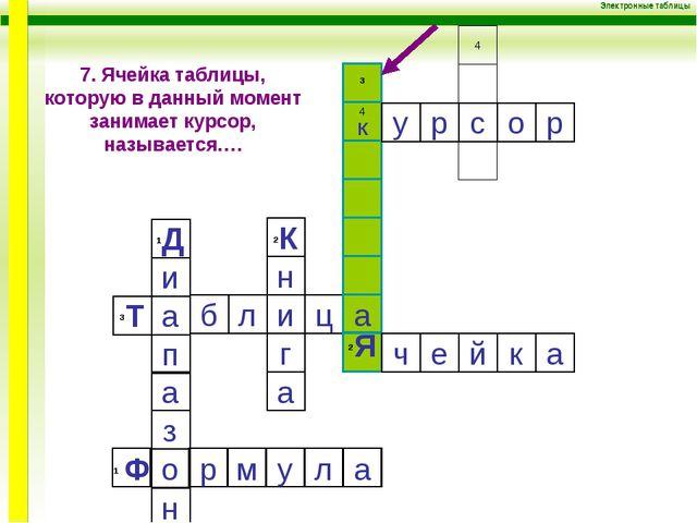 Электронные таблицы 4 н р ³Т а б л и ц а 4 К ³ ²Я о с р у ¹Д и з а п о ч ²К н...
