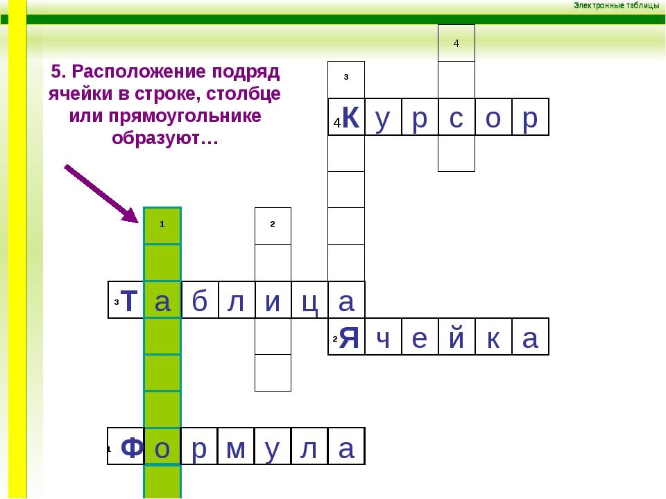 Электронные таблицы 4 р ³Т а б л и ц а 4К ³ ²Я о с р у ¹ о ч ² а к й е а л у...